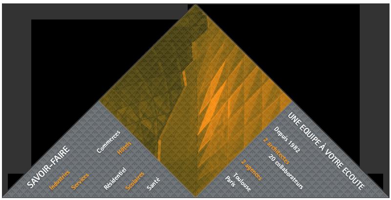 Plaquette dépliée intérieur - Laborie Architectes