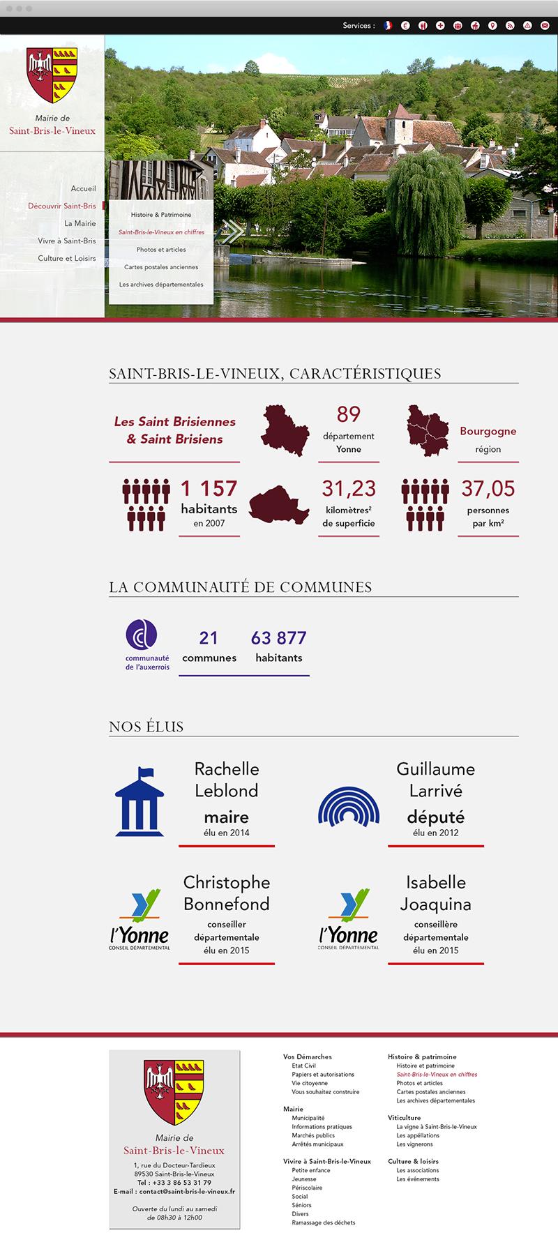 Saint-Bris-Le-Vineux en chiffres